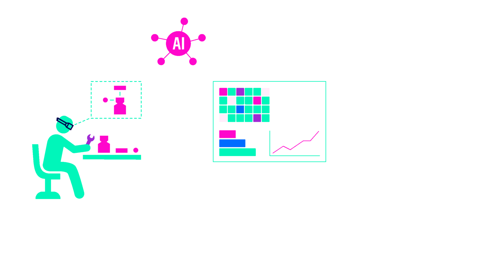 Labor at digital work environment focus areas
